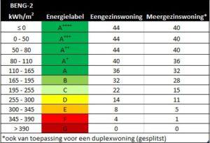 tabel puntentelling